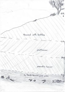 India's sketch of excavation in previous photo